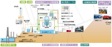 Tokaidai2_image