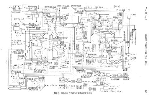 Karyoku196704_fig6