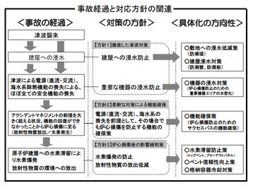 Toden_jikocho_saishu_honbun_p329