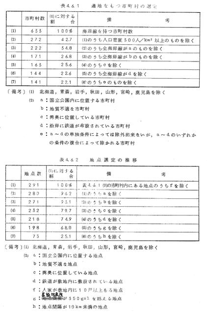 Kobayasi_kenzaburo1971_tab4_6_12