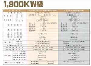 Kawasaki_pu_series_hikaku