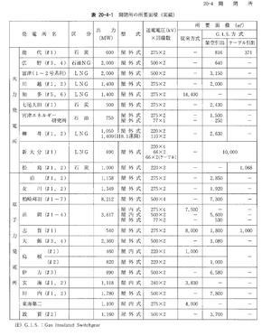 Karyokugensiryokudoboku1995kaihei