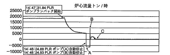 Kagaku201311p1225_fig2