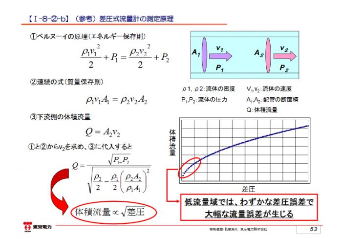 Niigatagijutsu140820_hosoku4_p53