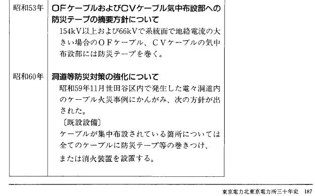 Kitatokyodenryokujo30nensi_p187
