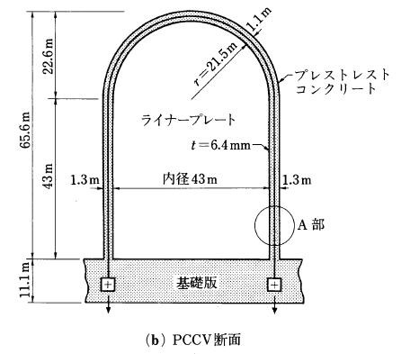 Concrete_kougaku199102p32