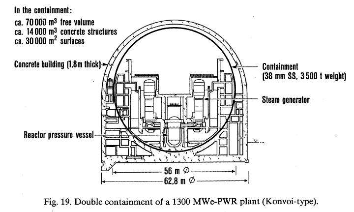 Nuclear_enginieering_and_design_198