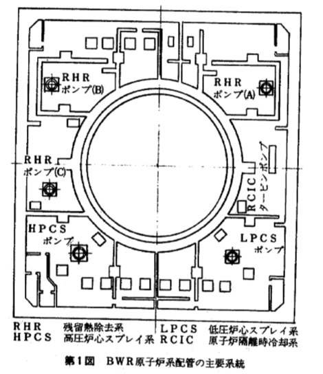 Haikangijutsu197902fig1
